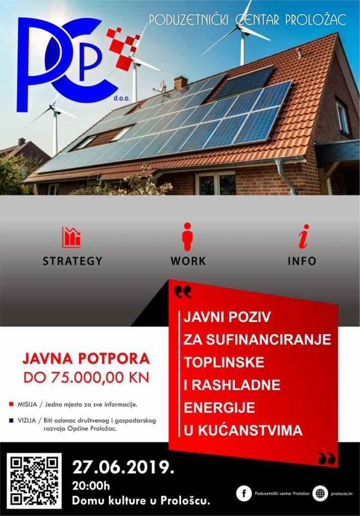 Javni poziv za sufinanciranje toplinske i rashladne energije u kućanstvima