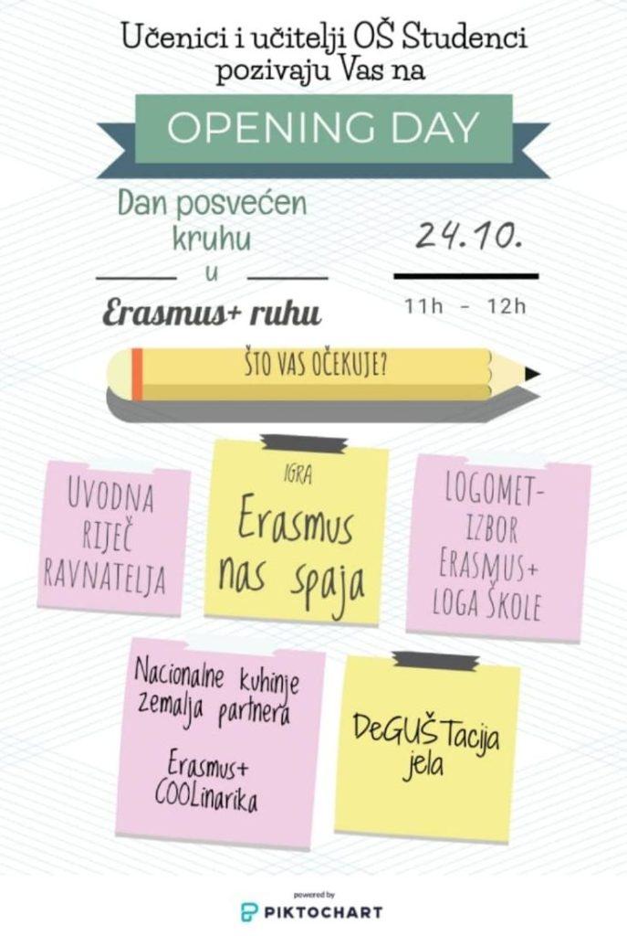 Škola Studenci uključena u projekt Erasmus+